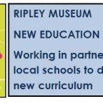 Loan Boxes-Send and Ripley History Society